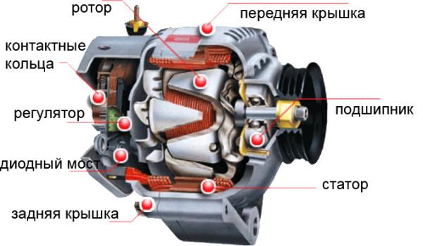 generator_shema
