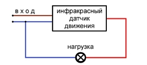 shema-1