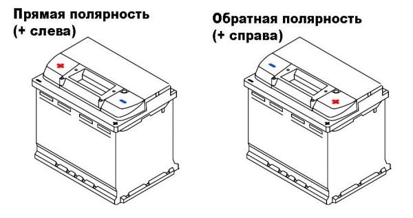 akb-polyarnost_