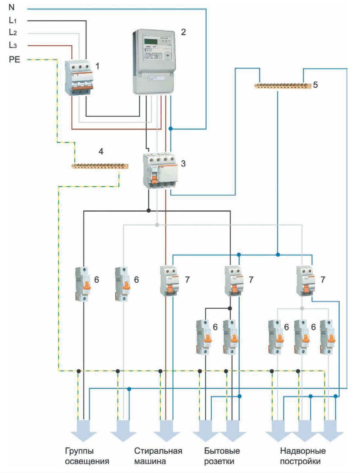 Автомат дифференциальный схема подключения