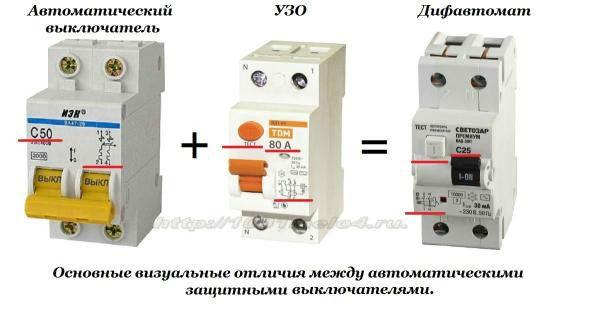 difavtomat-600x312