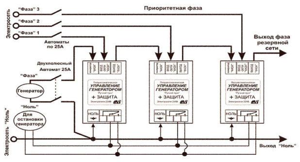Shema-podklyucheniya-odnofaznogo-generatora