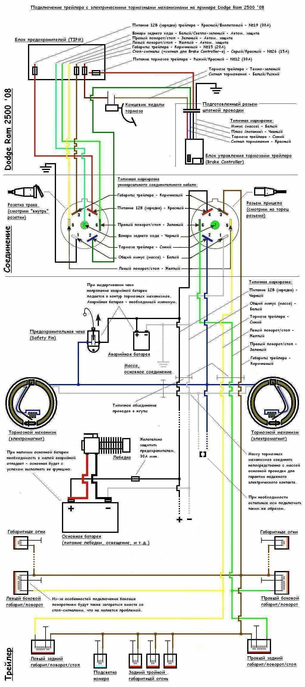 Как подключить легковой прицеп схема фото 785