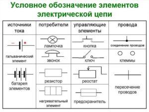 Условные обозначения для чтения схем электрических цепей