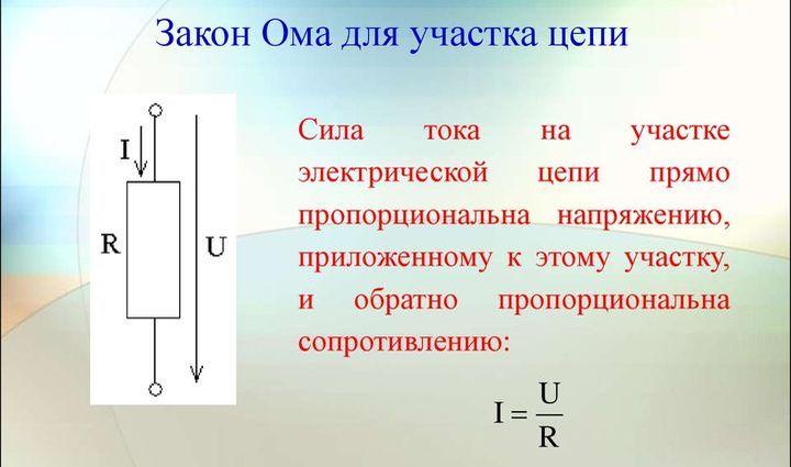 Плакат закон Ома для участка цепи