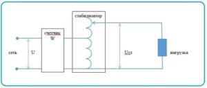 Схема стабилизатора