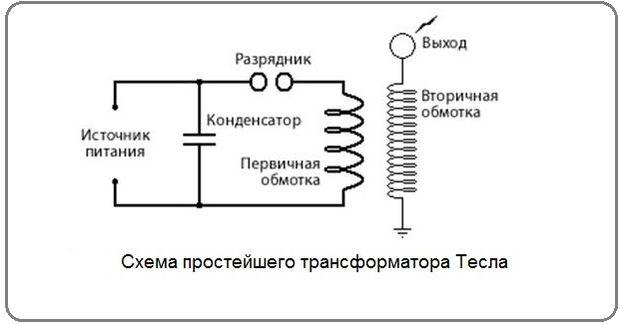 Трансформатор Теслы