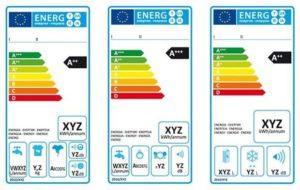 Энергопотребление