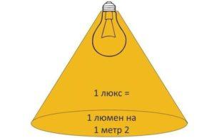 Нормы освещения слесарной мастерской