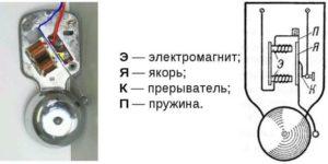 Схема работы электромеханического дверного звонка