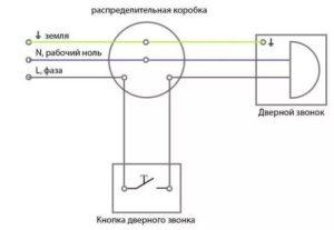 Схема подключение звонка в квартире
