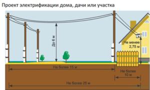 Проект электрификации дома