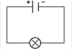 Какую электрическую цепь называют замкнутой и разомкнутой