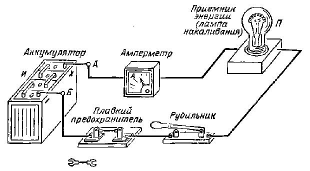 Элементы электрической цепи