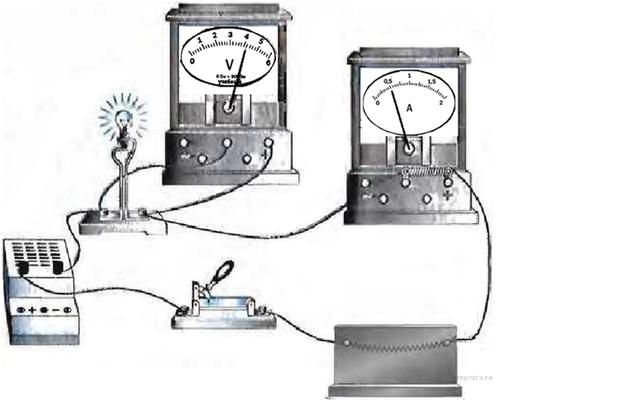 Замкнутая электрическая цепь