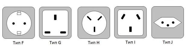 Электрические розетки типов F, G, H, I , J