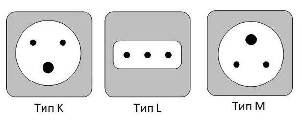 Электрические розетки типов K, L, M