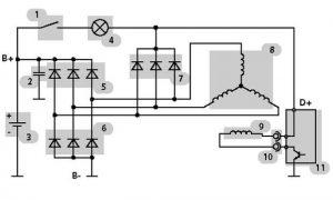 Как работает генератор автомобиля