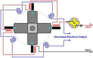 Схема бестопливного генератора