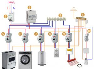 Схема электрощита в квартире