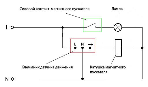 Схема подключения пускателя контактора как сделать
