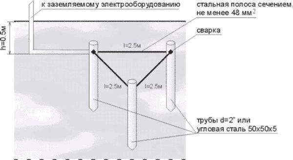 Особенности схемы