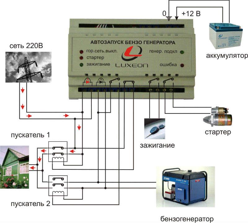 Схемы подключения генераторов в автоматическом режиме