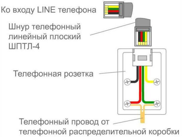 tel-5
