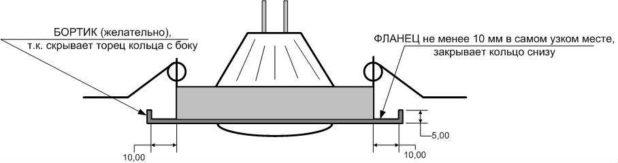 svetilnik-shema