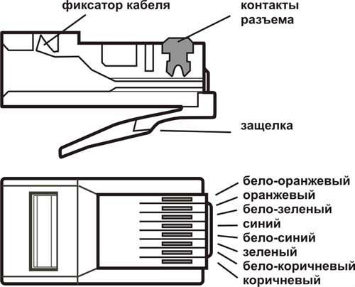 kab-2