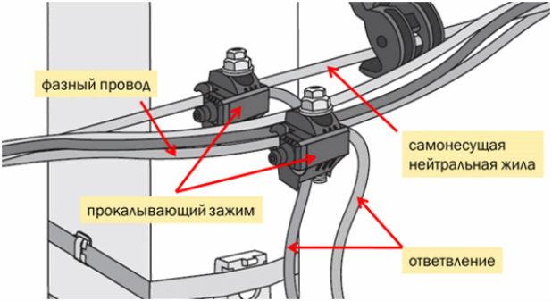 инструкция по демонтажу кабеля