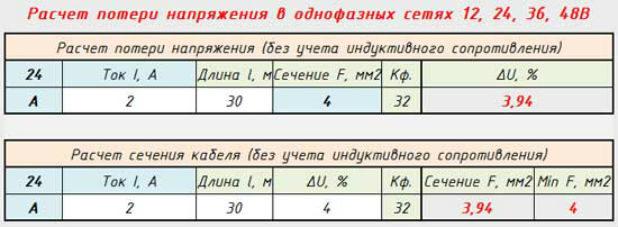 таблица падения напряжения на диодах
