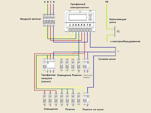 трехфазной сети дома схема