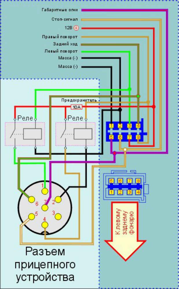 Как подключить автоприцеп схема