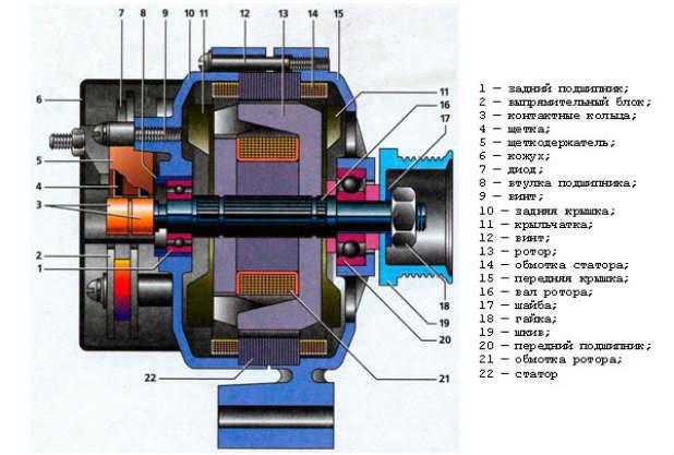 Как проверить генератор авто на работоспособность в 39