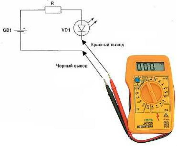 Как замерить силу тока