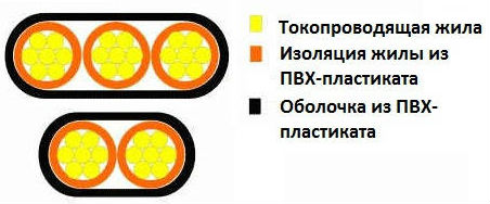 provod_punp_02