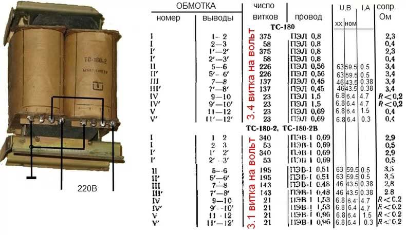 Трансформатор тан-55