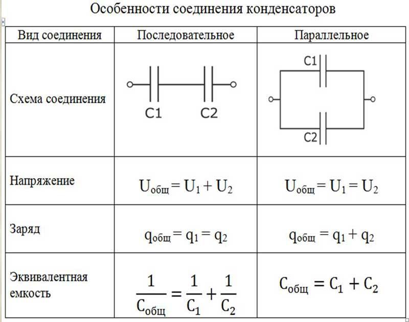 Схема соединения параллельно соединенных конденсаторов